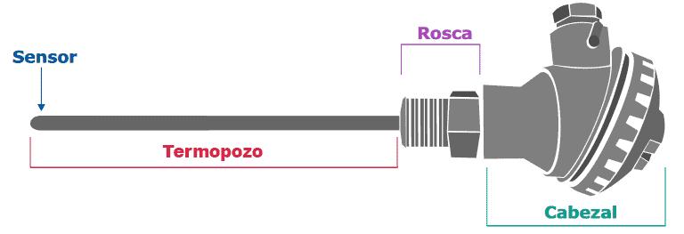 termocuplas tipo j tipo k con cabezal mt-106 maxthermo datos