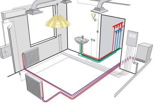 radiadores-de-agua-instalacion